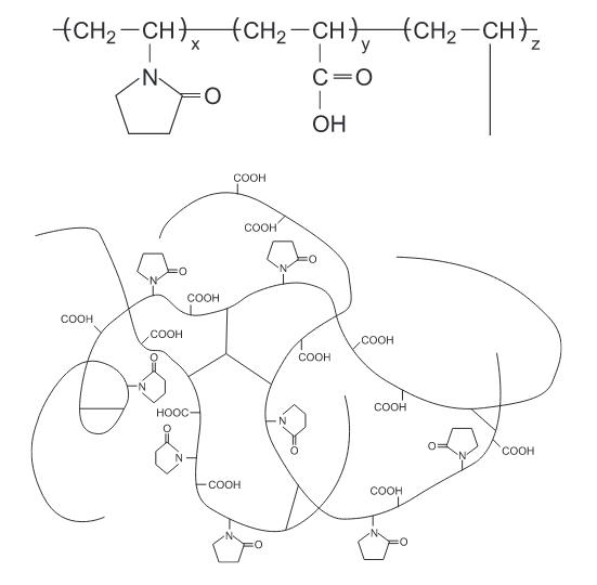 Acrylic Acid/VP Copolymer